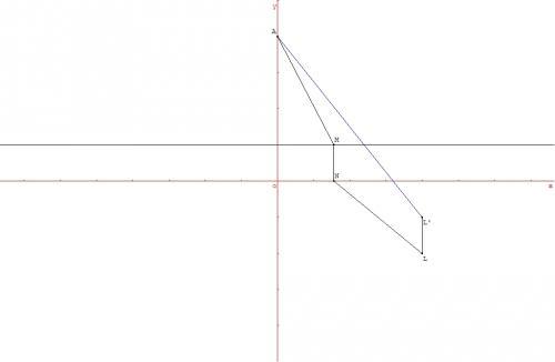 une figure faite sous geoplan le point M devrait être mobile... en utilisant cette figure ça devrait t'aider.