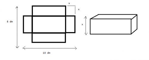 d rivations probl me d 39 optimisation forum math matiques. Black Bedroom Furniture Sets. Home Design Ideas