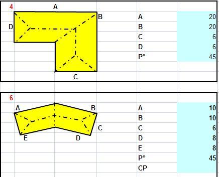 Calcule De Surface Toiture Forum Mathematiques